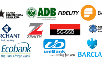 Capital Bank Offers the Highest Interest Rate on Savings & Standard Chartered Bank the Least–Says Bank of Ghana